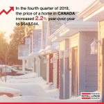 Royal LePage Q4 2019 House Price Survey